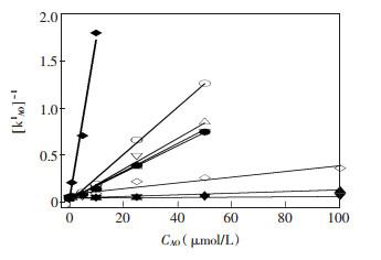 电化学测量方法贾铮_2016年44卷8期